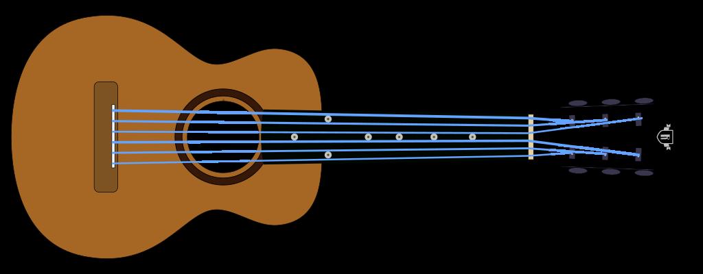 Bau einer Guitarlele: #1 Einleitung